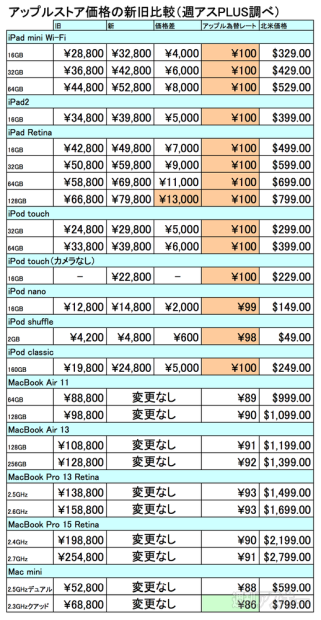 20130513_it_price03_c_cs1e1_x1000
